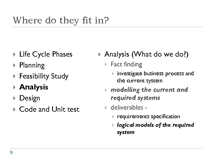 Where do they fit in? Life Cycle Phases Planning Feasibility Study Analysis Design Code