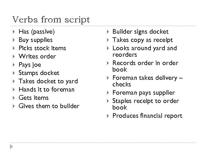 Verbs from script Has (passive) Buy supplies Picks stock items Writes order Pays joe