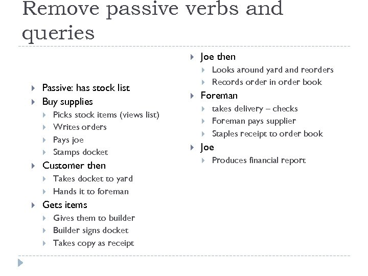Remove passive verbs and queries Joe then Passive: has stock list Buy supplies Customer