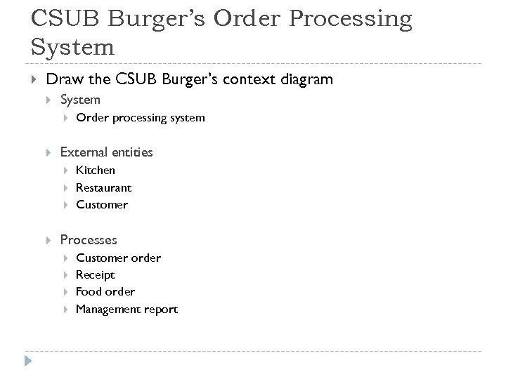 CSUB Burger's Order Processing System Draw the CSUB Burger's context diagram System External entities
