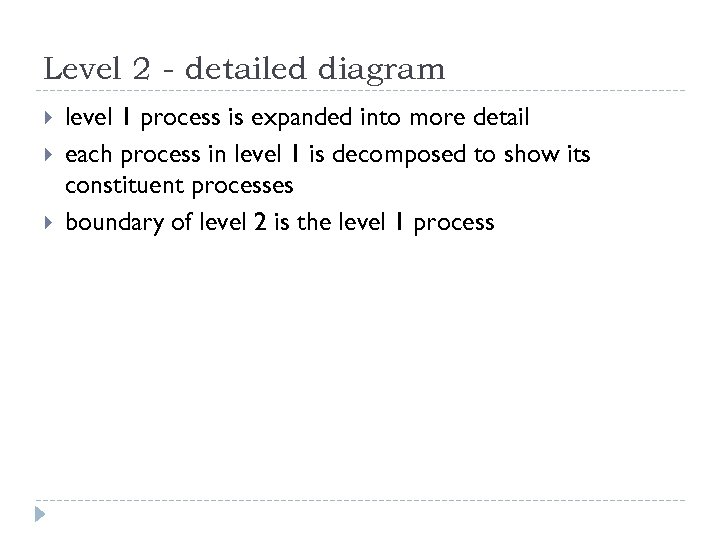 Level 2 - detailed diagram level 1 process is expanded into more detail each