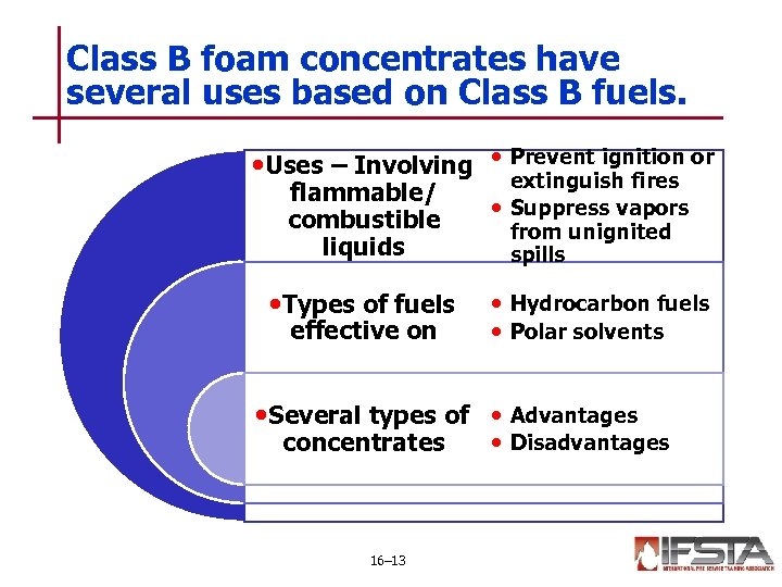 Class B foam concentrates have several uses based on Class B fuels. • Uses