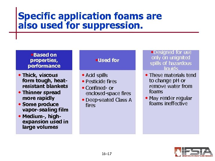 Specific application foams are also used for suppression. • Based on properties, performance •