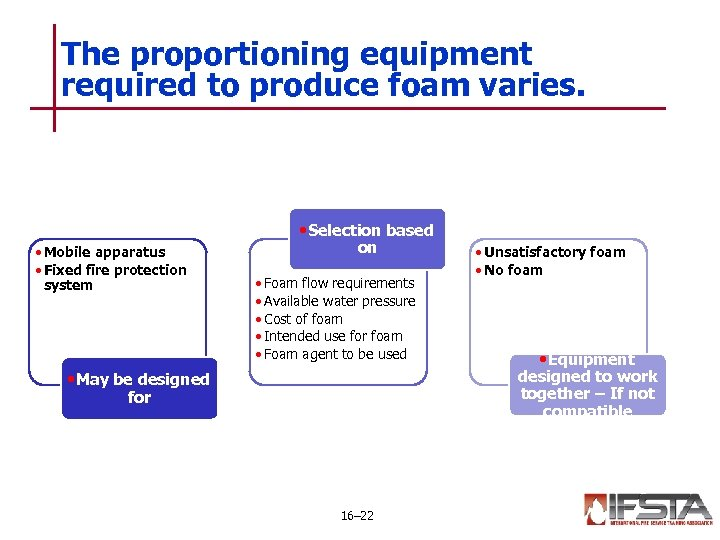 The proportioning equipment required to produce foam varies. • Selection based • Mobile apparatus