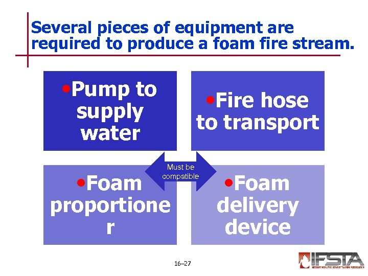 Several pieces of equipment are required to produce a foam fire stream. • Pump