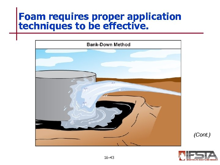 Foam requires proper application techniques to be effective. (Cont. ) 16– 43