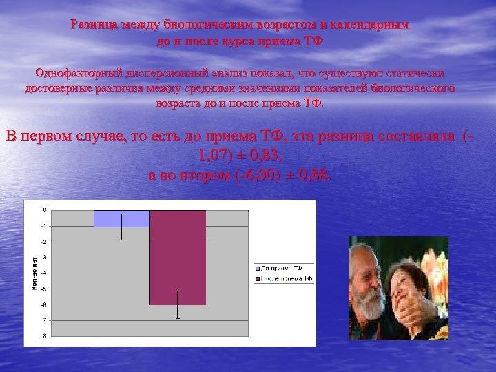 Разница между биологическим возрастом и календарным до и после курса приема ТФ Однофакторный дисперсионный