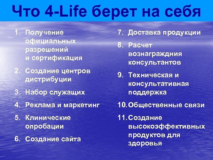 Что 4 -Life берет на себя 1. Получение официальных разрешений и сертификация 2. Создание