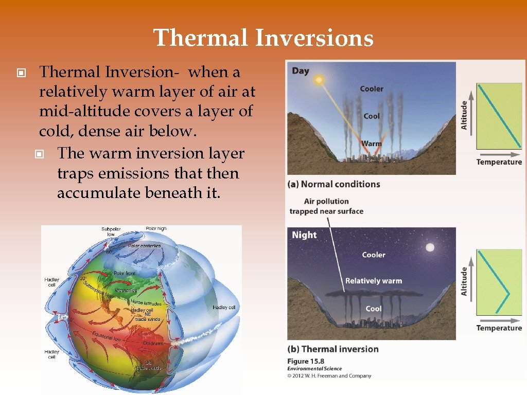 Thermal Inversions © Thermal Inversion- when a relatively warm layer of air at mid-altitude