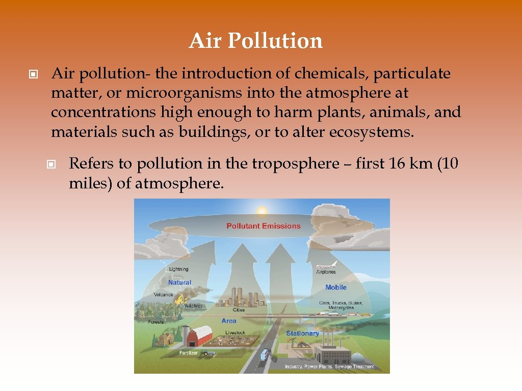 Air Pollution © Air pollution- the introduction of chemicals, particulate matter, or microorganisms into