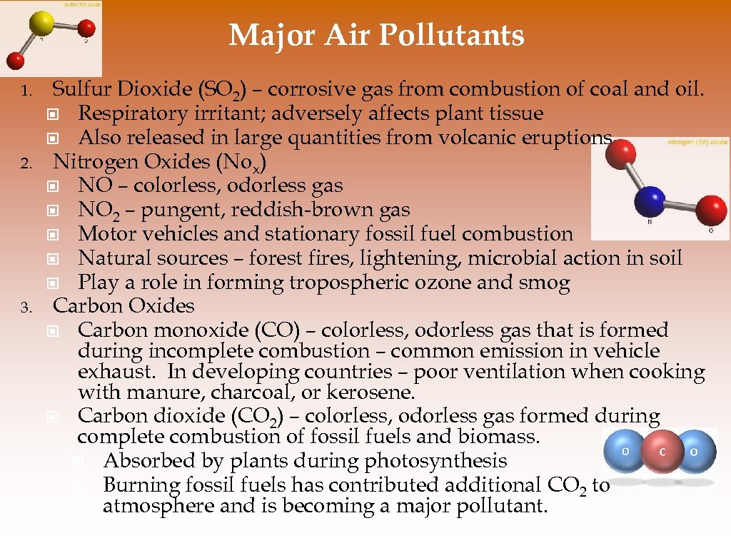 Major Air Pollutants 1. 2. 3. Sulfur Dioxide (SO 2) – corrosive gas from