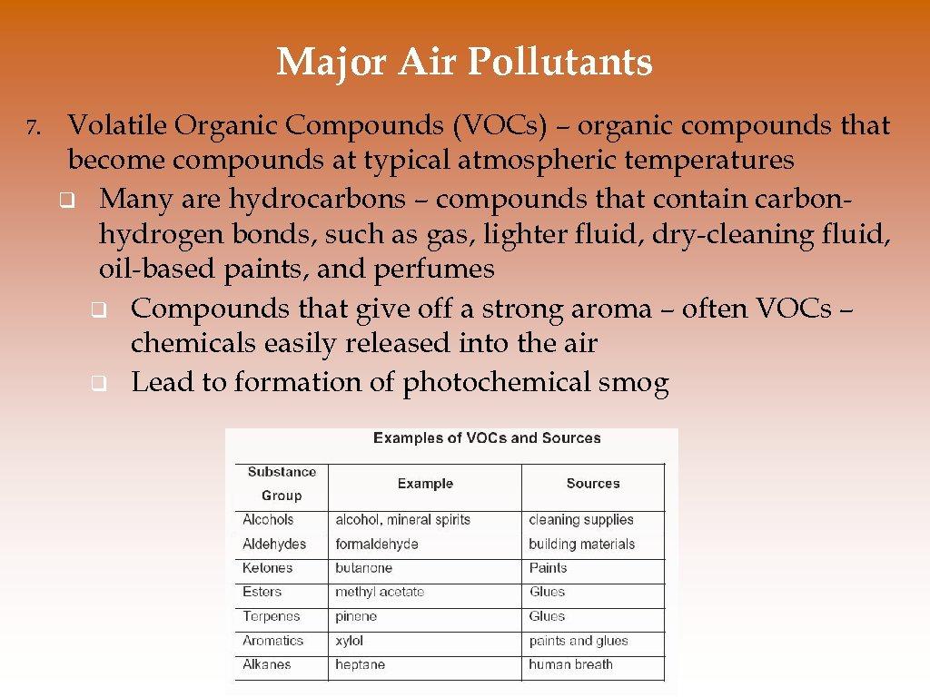 Major Air Pollutants 7. Volatile Organic Compounds (VOCs) – organic compounds that become compounds