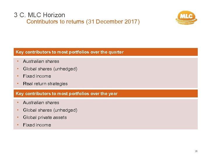 3 C. MLC Horizon Contributors to returns (31 December 2017) Key contributors to most
