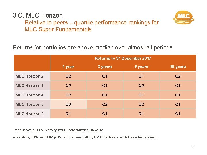 3 C. MLC Horizon Relative to peers – quartile performance rankings for MLC Super