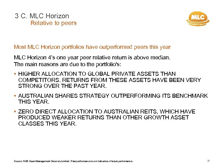 3 C. MLC Horizon Relative to peers Most MLC Horizon portfolios have outperformed peers