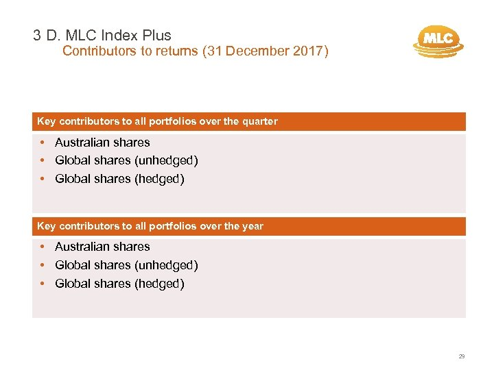 3 D. MLC Index Plus Contributors to returns (31 December 2017) Key contributors to