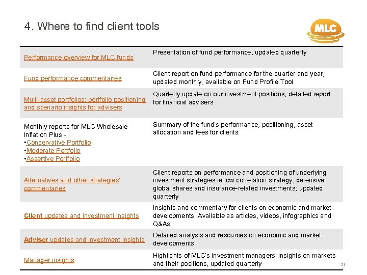 4. Where to find client tools Performance overview for MLC funds Fund performance commentaries