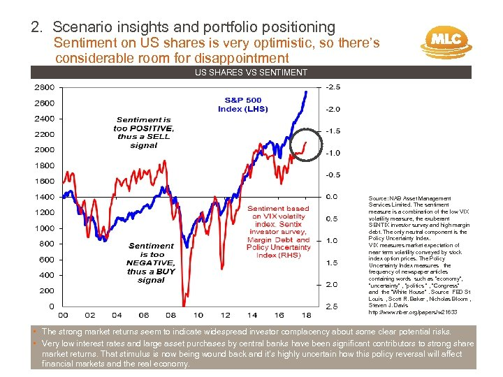 2. Scenario insights and portfolio positioning Sentiment on US shares is very optimistic, so