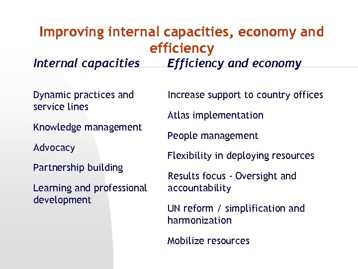 Improving internal capacities, economy and efficiency Internal capacities Efficiency and economy Dynamic practices and