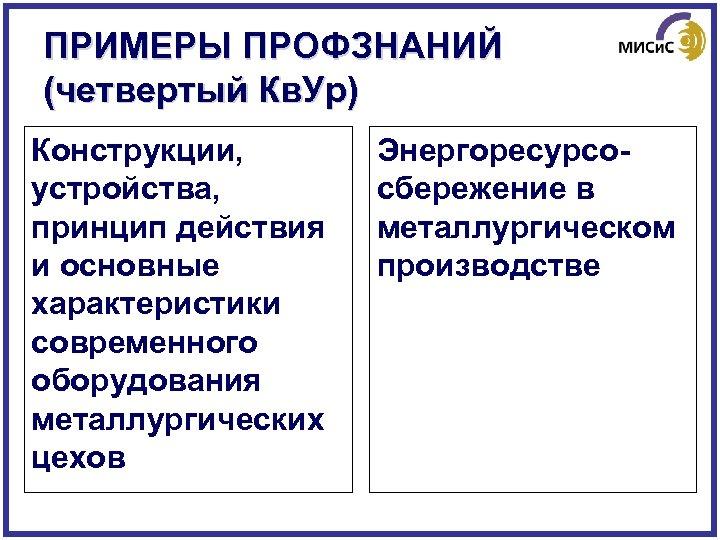 ПРИМЕРЫ ПРОФЗНАНИЙ (четвертый Кв. Ур) Конструкции, устройства, принцип действия и основные характеристики современного оборудования