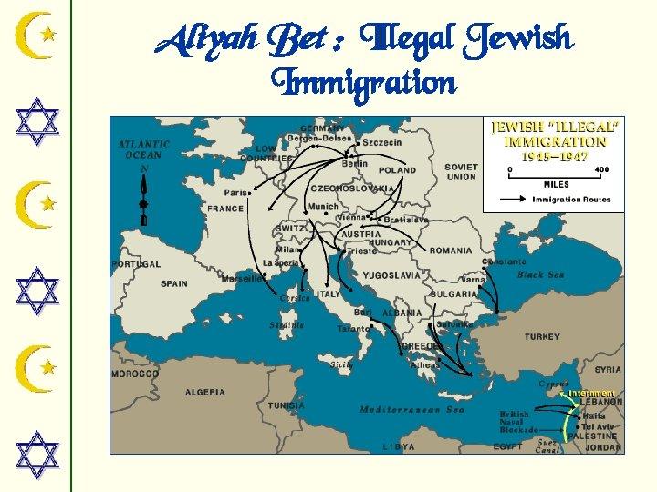 Aliyah Bet : Illegal Jewish Immigration
