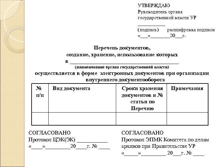 УТВЕРЖДАЮ Руководитель органа государственной власти УР ______ (подпись) расшифровка подписи «___» ____20___г. Перечень документов,