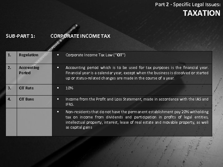Part 2 - Specific Legal Issues: TAXATION SUB-PART 1: CORPORATE INCOME TAX 1. Regulation
