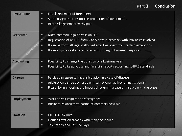 Part 3: Conclusion Investments § § § Equal treatment of foreigners Statutory guarantees for