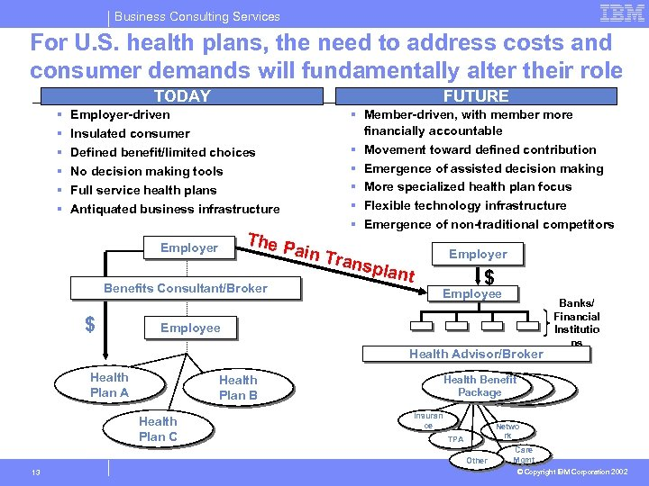 Business Consulting Services For U. S. health plans, the need to address costs and