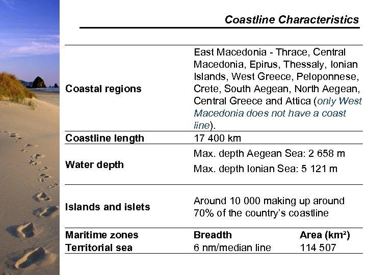 Coastline Characteristics Coastal regions Coastline length Water depth East Macedonia - Thrace, Central Macedonia,