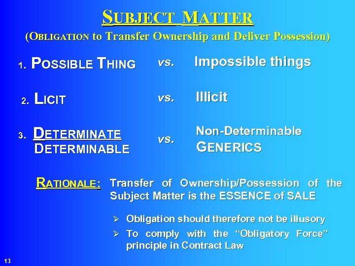 SUBJECT MATTER (OBLIGATION to Transfer Ownership and Deliver Possession) POSSIBLE THING vs. Impossible things