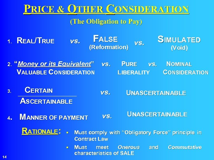 PRICE & OTHER CONSIDERATION (The Obligation to Pay) vs. FALSE 1. REAL/TRUE (Reformation) SIMULATED