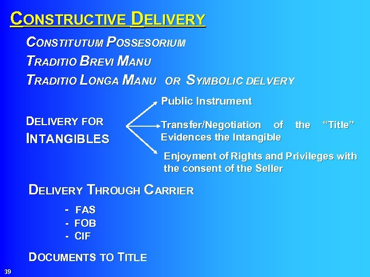CONSTRUCTIVE DELIVERY CONSTITUTUM POSSESORIUM TRADITIO BREVI MANU TRADITIO LONGA MANU OR SYMBOLIC DELVERY Public