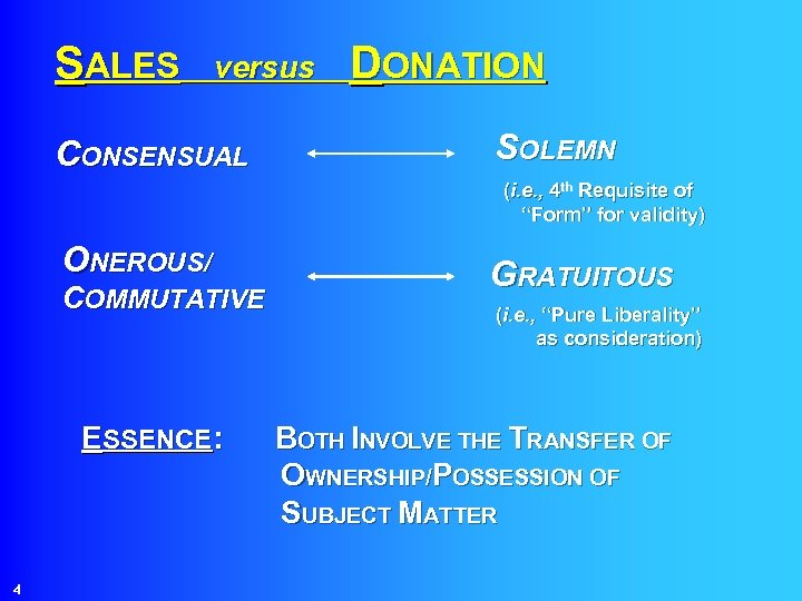 """SALES versus DONATION CONSENSUAL SOLEMN (i. e. , 4 th Requisite of """"Form"""" for"""