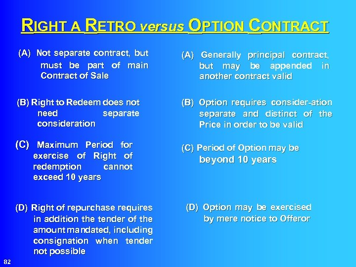 RIGHT A RETRO versus OPTION CONTRACT (A) Not separate contract, but must be part