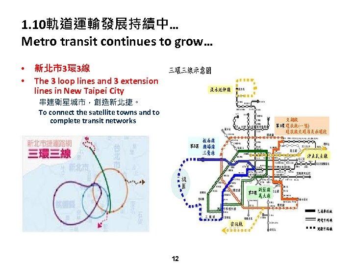 1. 10軌道運輸發展持續中… Metro transit continues to grow… • • 新北市3環 3線 The 3 loop