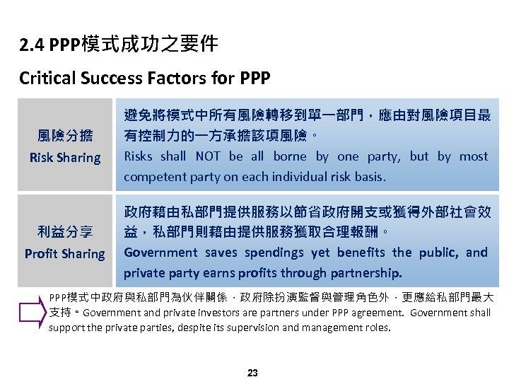2. 4 PPP模式成功之要件 Critical Success Factors for PPP 風險分擔 Risk Sharing 利益分享 Profit Sharing