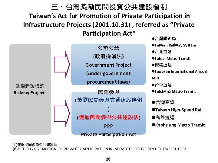 三、台灣獎勵民間投資公共建設機制 Taiwan's Act for Promotion of Private Participation in Infrastructure Projects (2001. 10. 31)