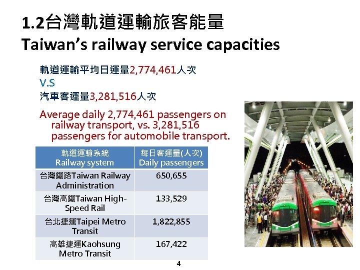 1. 2台灣軌道運輸旅客能量 Taiwan's railway service capacities 軌道運輸平均日運量 2, 774, 461人次 V. S 汽車客運量 3,
