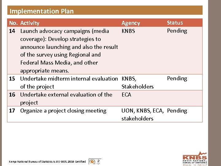 Implementation Plan No. Activity 14 Launch advocacy campaigns (media coverage): Develop strategies to announce