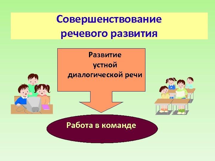 Совершенствование речевого развития Развитие устной диалогической речи Работа в команде