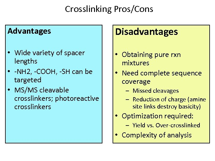 Crosslinking Pros/Cons Advantages Disadvantages • Wide variety of spacer lengths • -NH 2, -COOH,