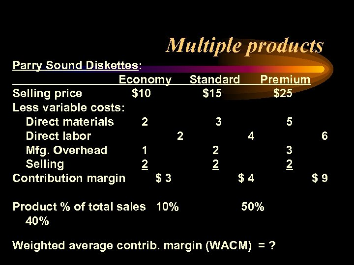 Multiple products Parry Sound Diskettes: Economy Standard Premium Selling price $10 $15 $25 Less