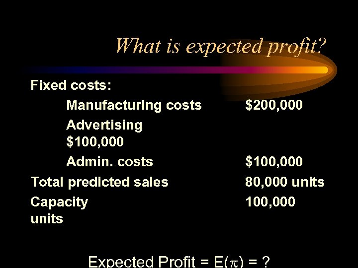 What is expected profit? Fixed costs: Manufacturing costs Advertising $100, 000 Admin. costs Total