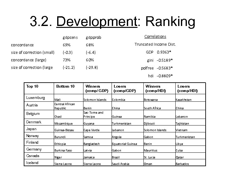 3. 2. Development: Ranking gdpcens concordance 69% 68% size of correction (small) (-0. 3)
