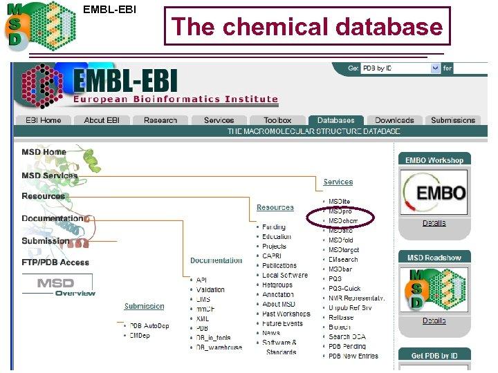 EMBL-EBI The chemical database