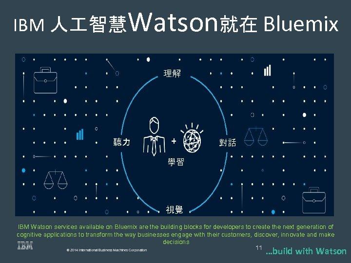 IBM 人 智慧Watson就在 Bluemix 理解 聽力 對話 學習 視覺 IBM Watson services available on