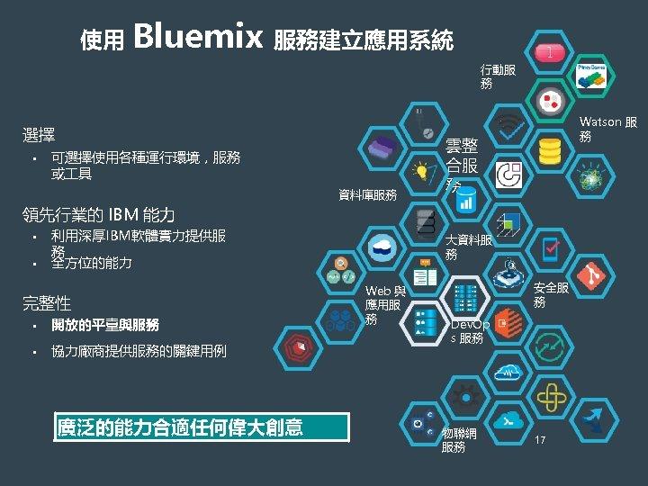 使用 Bluemix 服務建立應用系統 行動服 務 選擇 • 可選擇使用各種運行環境,服務 或 具 資料庫服務 Watson 服 務
