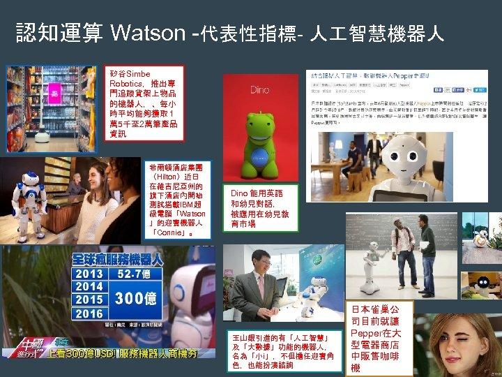 認知運算 Watson -代表性指標- 人 智慧機器人 矽谷Simbe Robotics,推出專 門追蹤貨架上物品 的機器人,、每小 時平均能夠獲取 1 萬 5千至 2萬筆產品
