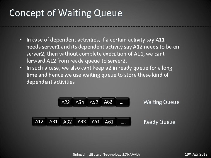 Concept of Waiting Queue • In case of dependent activities, if a certain activity